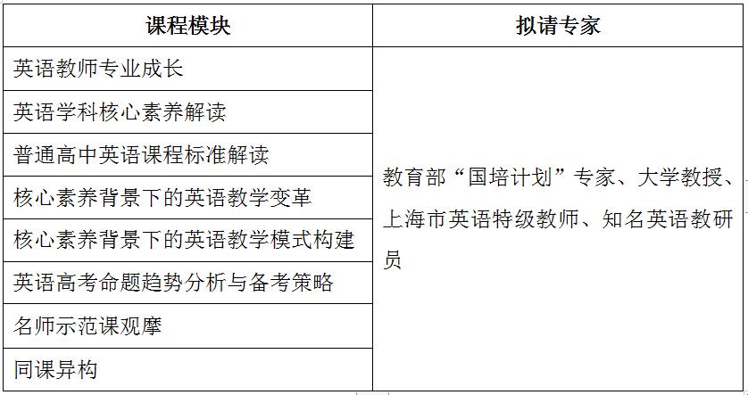 2 - 2019方略教育暑期研修具体课程安排